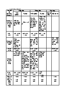 Đề kiểm tra 1 tiết - Môn: Sinh 8