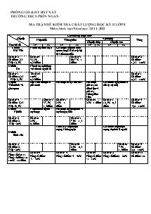 Đề kiểm tra chất lượng học kỳ II - Lớp 8 - Môn: Sinh Học