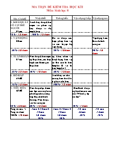Đề kiểm tra học kì I - Môn: Sinh học 8 - Đề 02