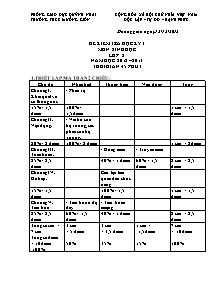 Đề kiểm tra học kỳ I - Môn: Sinh học lớp 8 - Trường THCS Mường Giôn