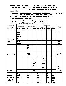 Đề thi học kì II - Môn Sinh học 8 - Trường THCS Hoa Lợi