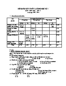 Đề khảo sát chất lượng học kì I - Môn: Sinh học lớp 9