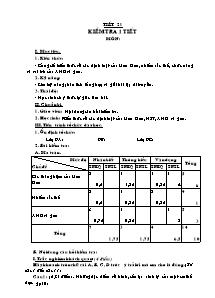 Đề kiểm tra 1 tiết môn Sinh vật 9