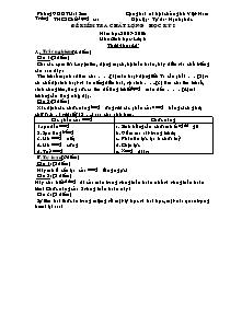 Đề kiểm tra chất lượng học kỳ I - Môn: Sinh học - Lớp 8