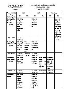 Đề kiểm tra học kì I - Môn: Sinh học 9 - Trường THCS Lộc Hòa