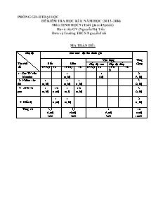Đề kiểm tra học kì I - Môn: Sinh học 9 - Trường THCS Nguyễn Trãi