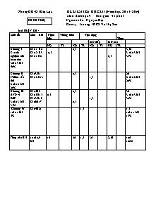 Đề kiểm tra học kì I - Môn: Sinh học 9 - Trường THCS Võ Thị Sáu