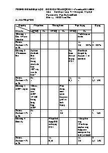 Đề kiểm tra học kì I - Môn: Sinh học - Lớp 9 – Trường THCS Trần Phú