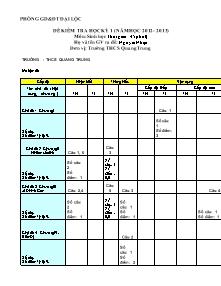 Đề kiểm tra học kỳ 1 - Môn: Sinh Học - Trường THCS Quang Trung