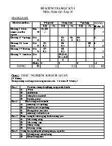 Đề kiểm tra học kỳ 1 - Môn: Sinh vật - Lớp 8 - Đề 10