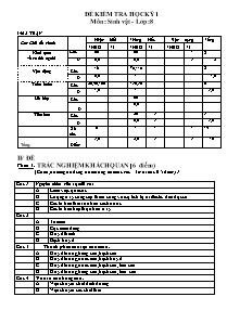 Đề kiểm tra học kỳ 1 - Môn: Sinh vật - Lớp 8 - Đề 11
