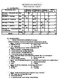 Đề kiểm tra học kỳ 1 - Môn: Sinh vật - Lớp 8 - Đề 13