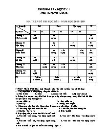Đề kiểm tra học kỳ 1 - Môn: Sinh vật - Lớp 8 - Đề 14