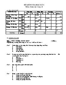 Đề kiểm tra học kỳ 1 - Môn: Sinh vật - Lớp 8 - Đề 7