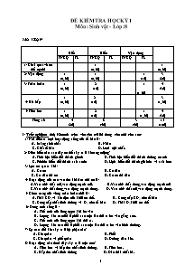 Đề kiểm tra học kỳ 1 - Môn: Sinh vật - Lớp 8 - Đề 9