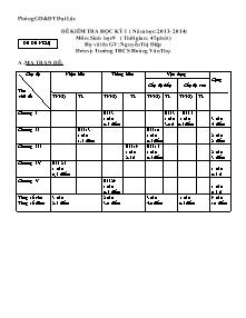 Đề kiểm tra học kỳ I - Môn: Sinh học 9 - Trường THCS Hoàng Văn Thụ