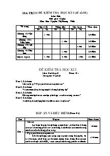 Đề kiểm tra kì I - Môn: Sinh 8 - Đề số: 01