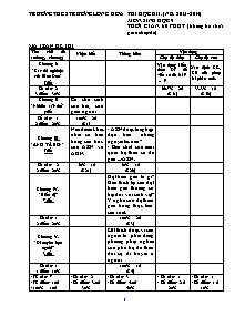 Đề thi học kì I - Môn: Sinh học 9 - Trường THCS Trường Long Hòa