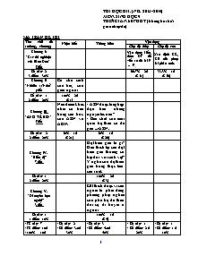 Đề thi học kì I - Môn: Sinh học khối 9