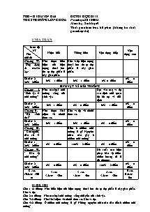Đề thi học kì II - Môn thị: Sinh học 9