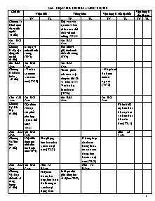 Đề thi học kỳ I - Môn: Sinh học 8 (đề 01)