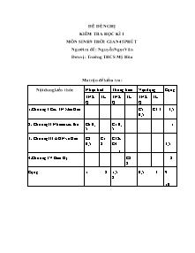 Kiểm tra học kì 1 - Môn Sinh 9 - Trường THCS Mỹ Hòa