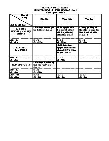 Kiểm tra học kì I - Môn: Địa - Khối 8