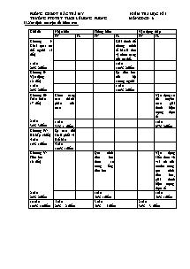 Kiểm tra học kì I - Môn: Giáo dục công dân 6