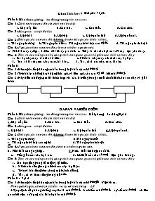 Bài kiểm tra 45' - Môn: Sinh học 9