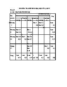 Đề kiểm tra môn Sinh học - Học kì II lớp 9 - Đề 3