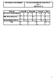 Bộ đề kiểm tra học kì I Toán Lớp 9 (Có đáp án)